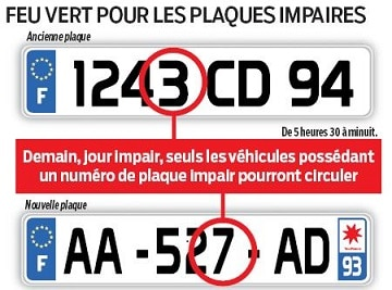 Circulation alternée